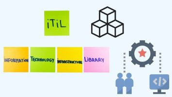 A guide to the IT Infrastructure Library